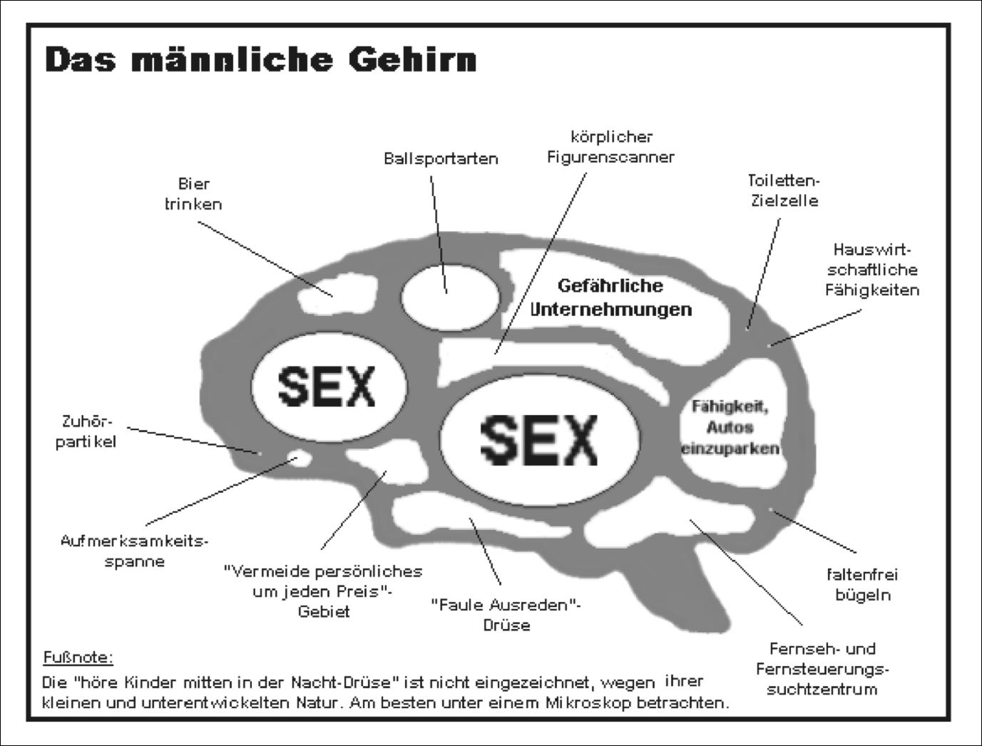 erregte männer ich will nur sex